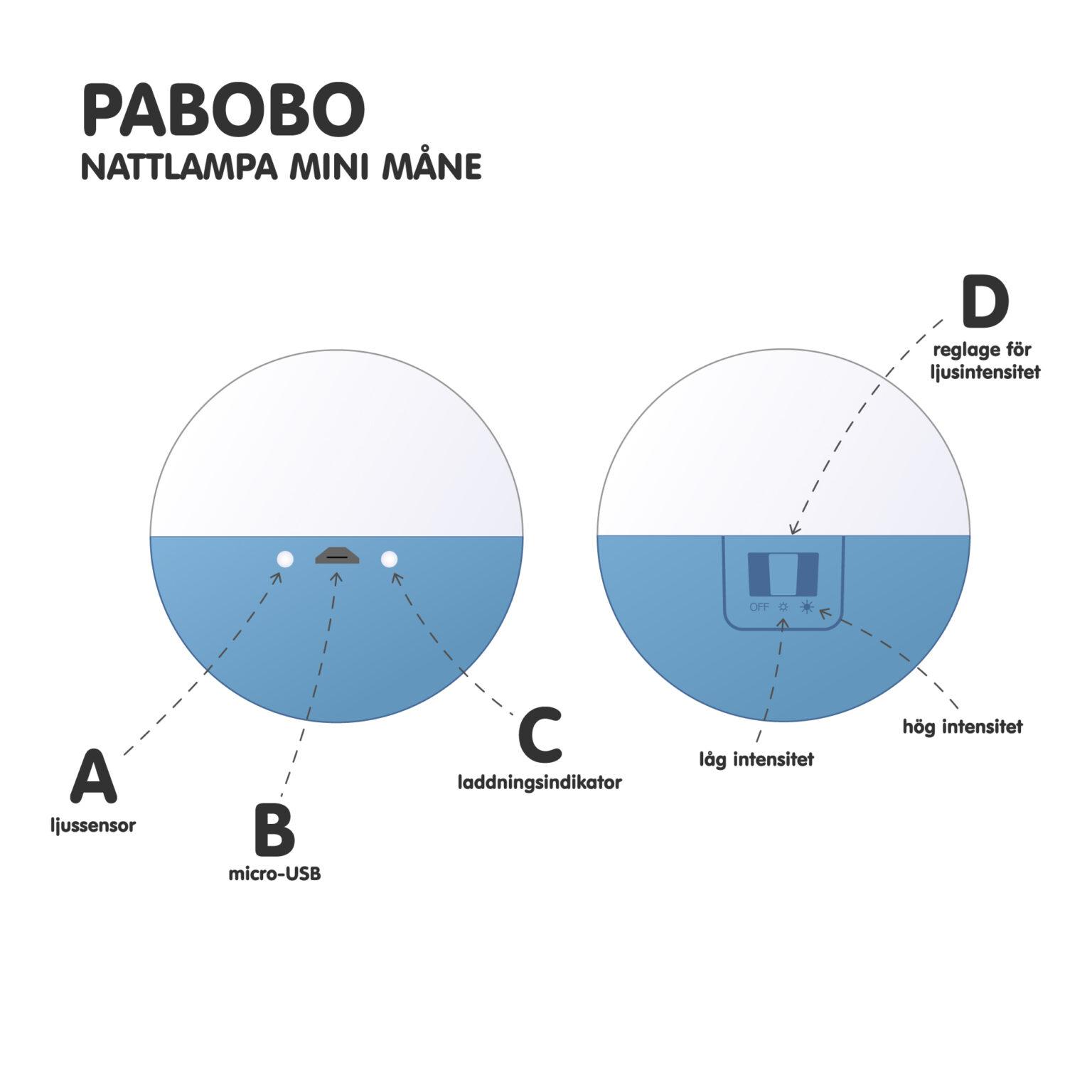 Pabobo Mini Mane Skiss Bla